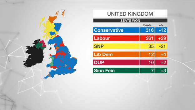 Map Of Uk General Election Results.Live 2017 General Election Results Daily Globe